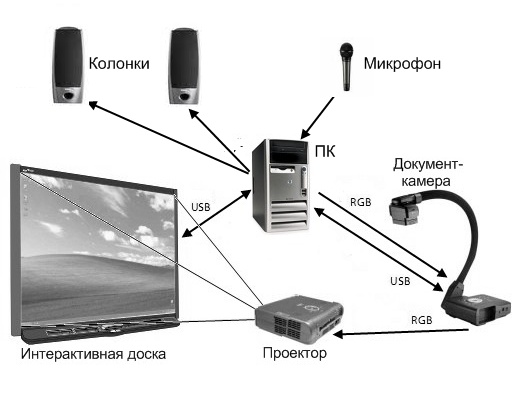 http://doc-cam.ru/images/Who_needs/Shema.jpg